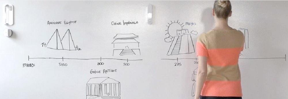 Les atouts du paperboard numérique